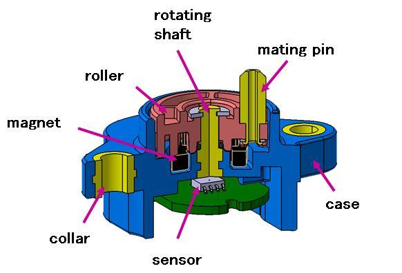 """""""Gear Position Sensor"""" to detect the shift position ..."""
